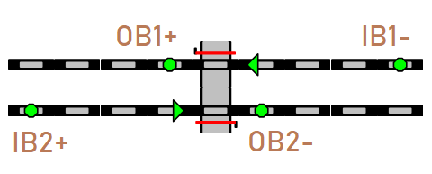 Level Crossing on a double unidirectional track