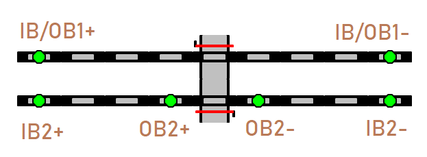 Level Crossing on a double bidirectional track