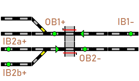 Level Crossing on a double unidirectional track with converging and diverging tracks