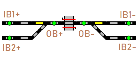 Level Crossing on a single bidirectional track with converging / diverging tracks on both sides