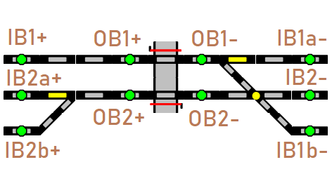 Level Crossing on a double bidirectional track system with converging / diverging / crossing tracks