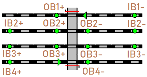 Level Crossing on a four track line with two bidirectional and two unidirectional tracks